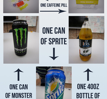Diy-four-loko